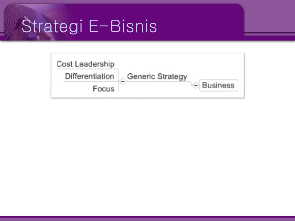 Strategi E-Bisnis