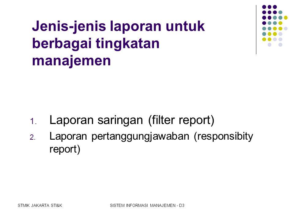Jenis-jenis laporan untuk berbagai tingkatan manajemen