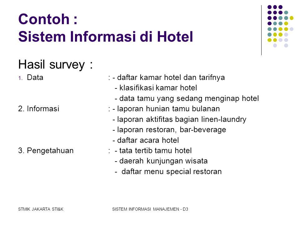 Contoh : Sistem Informasi di Hotel