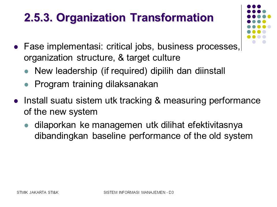 2.5.3. Organization Transformation