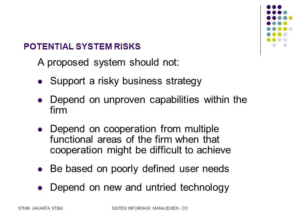 POTENTIAL SYSTEM RISKS