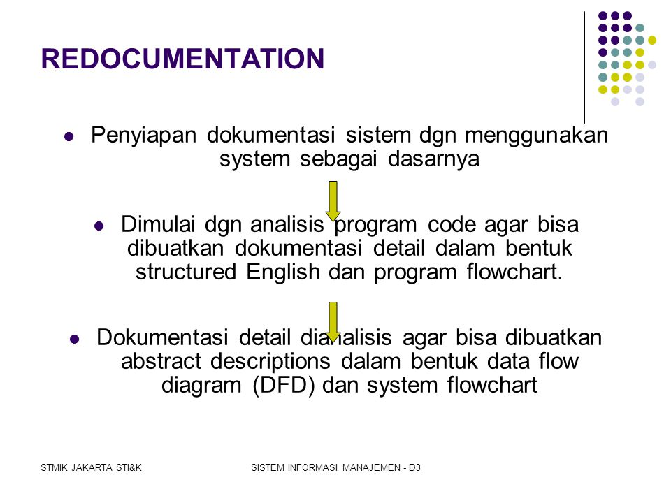 REDOCUMENTATION Penyiapan dokumentasi sistem dgn menggunakan system sebagai dasarnya.