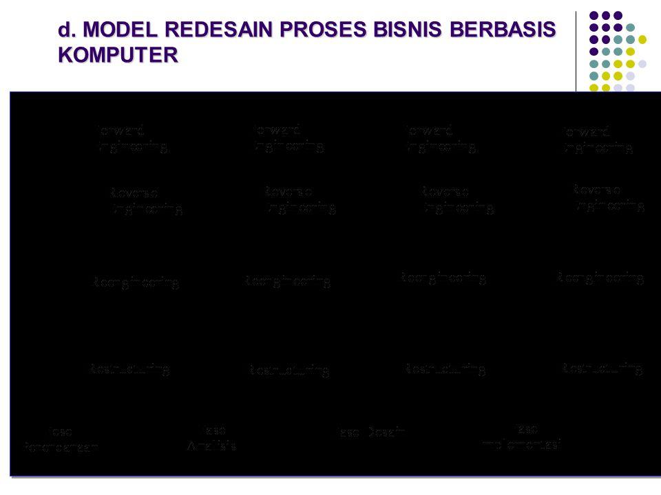 d. MODEL REDESAIN PROSES BISNIS BERBASIS KOMPUTER