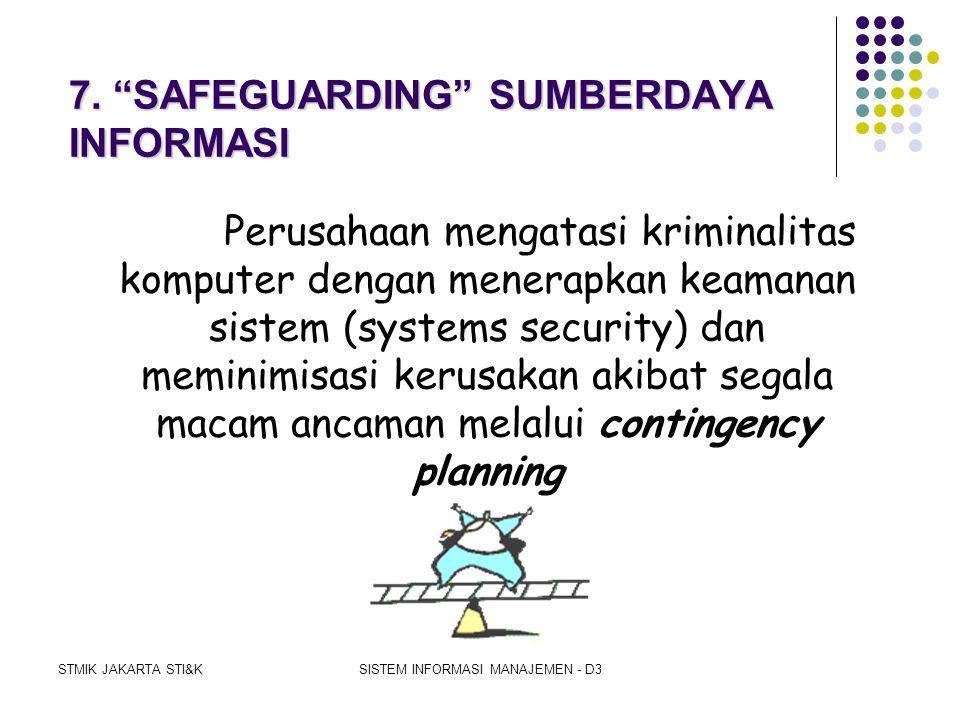 7. SAFEGUARDING SUMBERDAYA INFORMASI