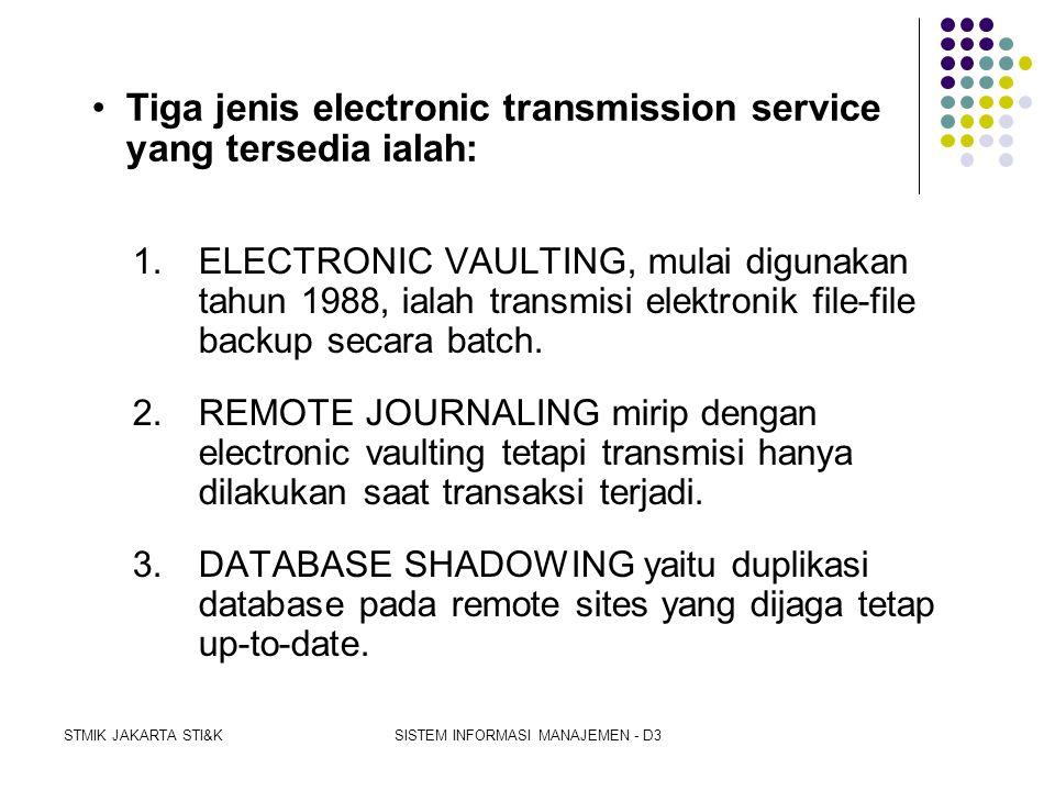 Tiga jenis electronic transmission service yang tersedia ialah: