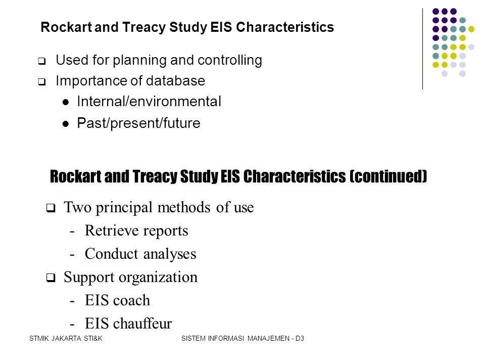 Rockart and Treacy Study EIS Characteristics
