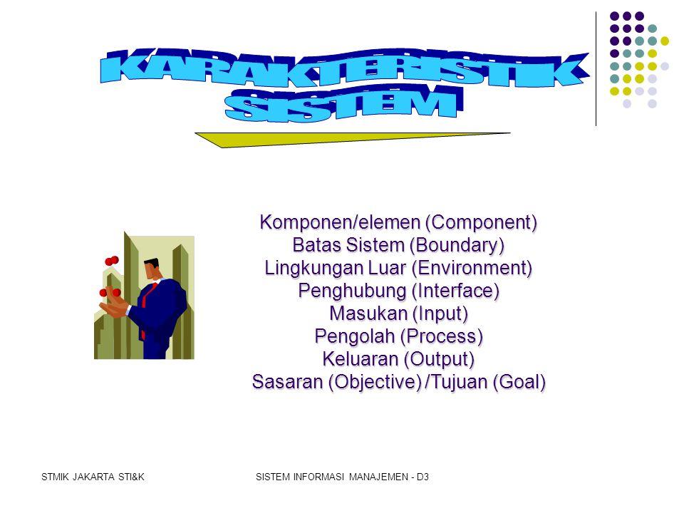 KARAKTERISTIK SISTEM Komponen/elemen (Component)