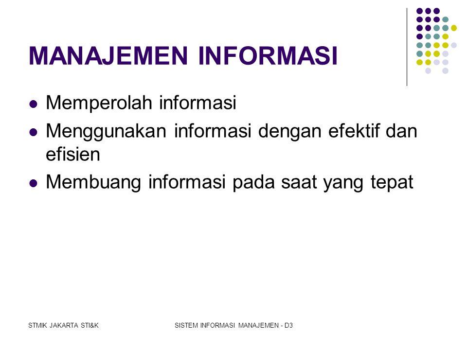 SISTEM INFORMASI MANAJEMEN - D3