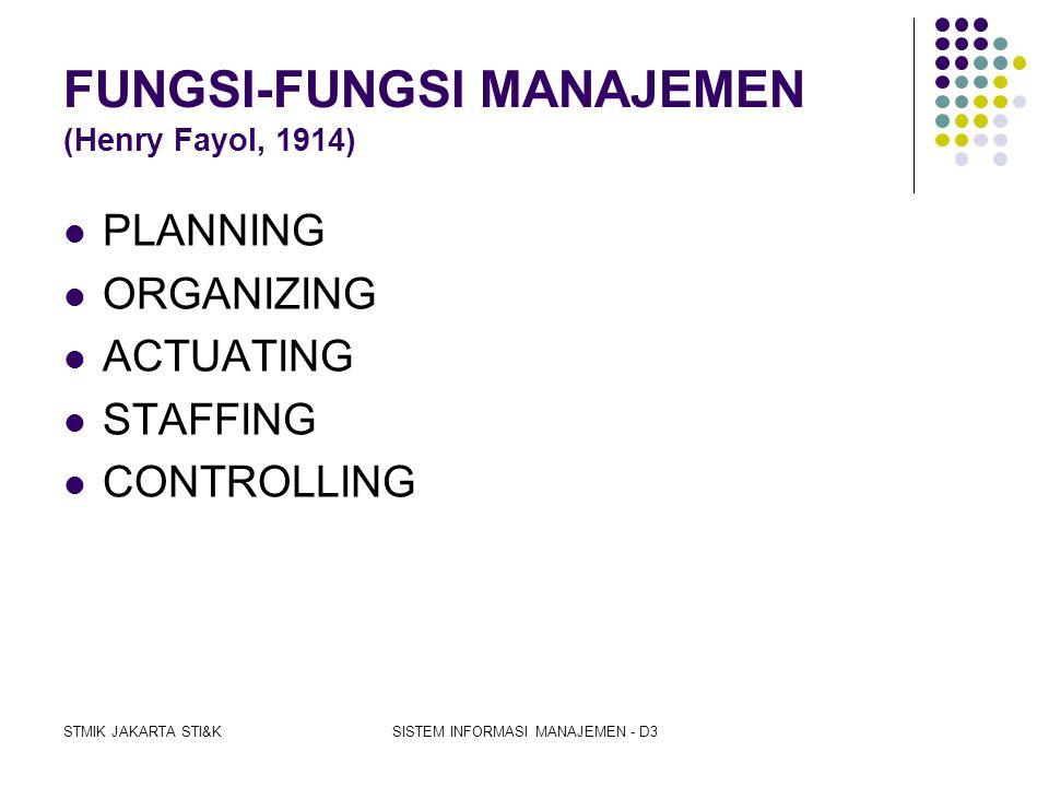 FUNGSI-FUNGSI MANAJEMEN (Henry Fayol, 1914)