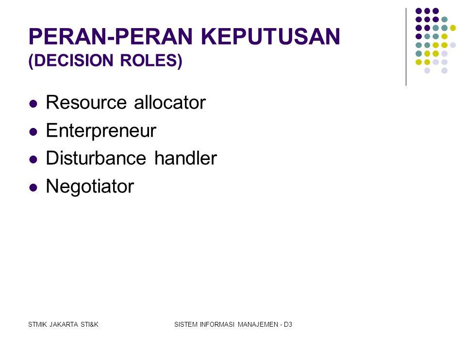 PERAN-PERAN KEPUTUSAN (DECISION ROLES)