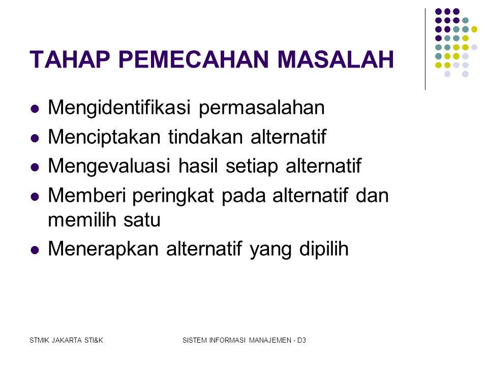 TAHAP PEMECAHAN MASALAH