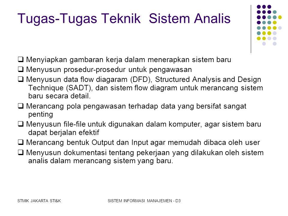 Tugas-Tugas Teknik Sistem Analis