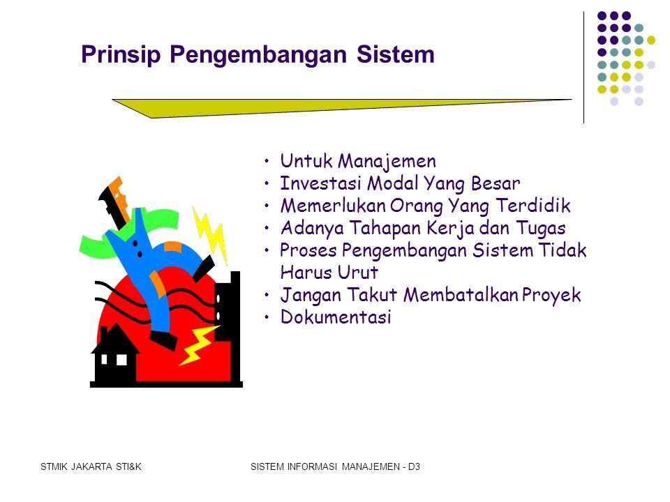 Prinsip Pengembangan Sistem