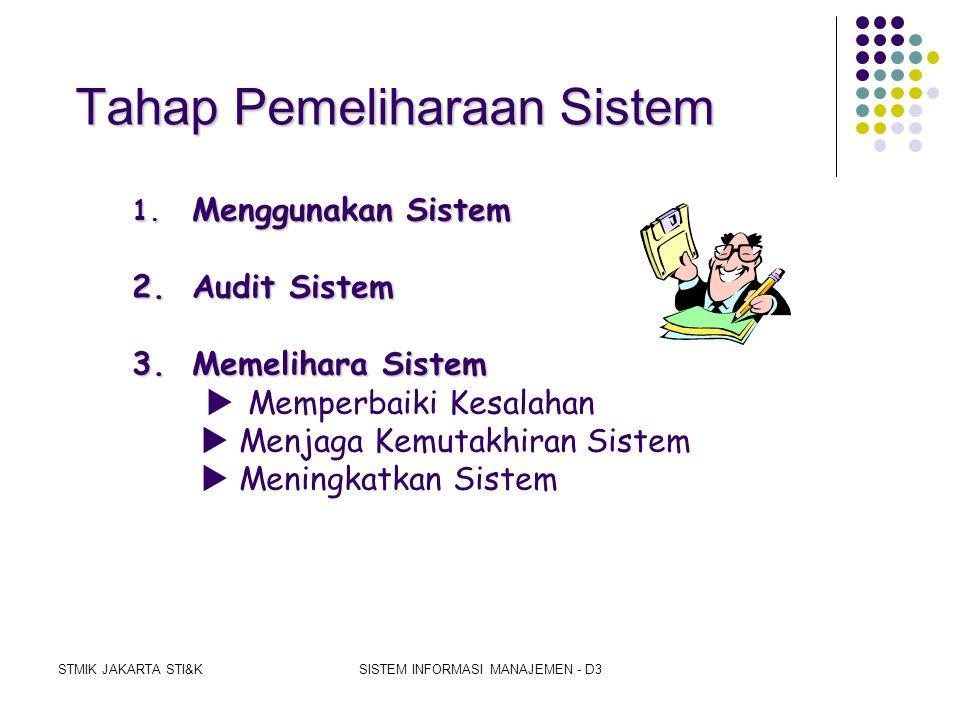 Tahap Pemeliharaan Sistem