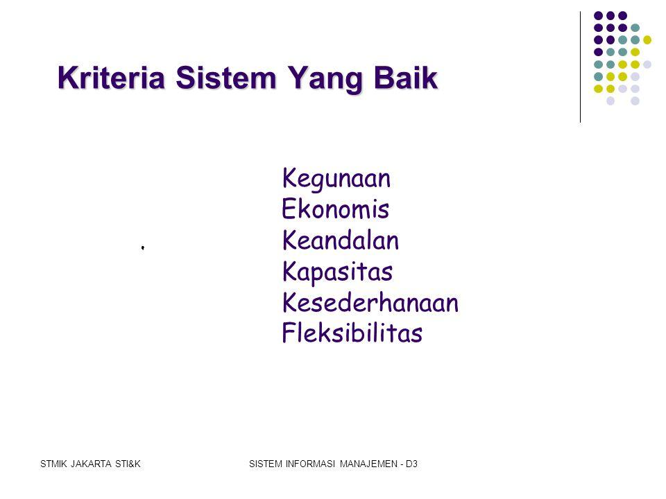 Kriteria Sistem Yang Baik