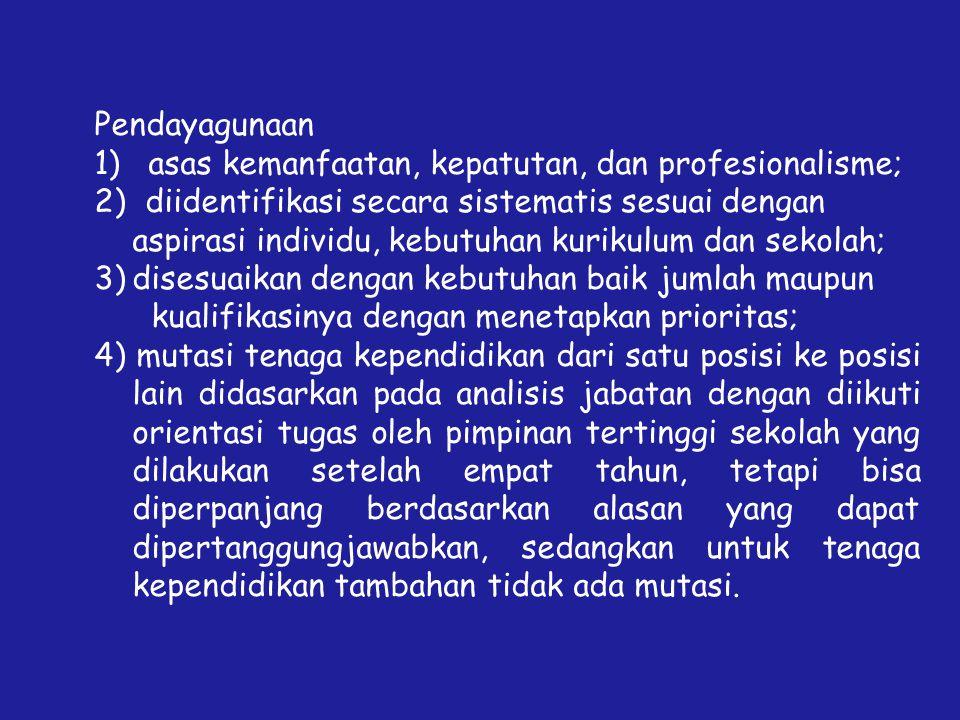 Pendayagunaan 1) asas kemanfaatan, kepatutan, dan profesionalisme;