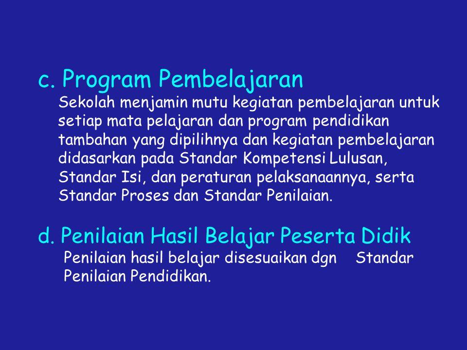 c. Program Pembelajaran