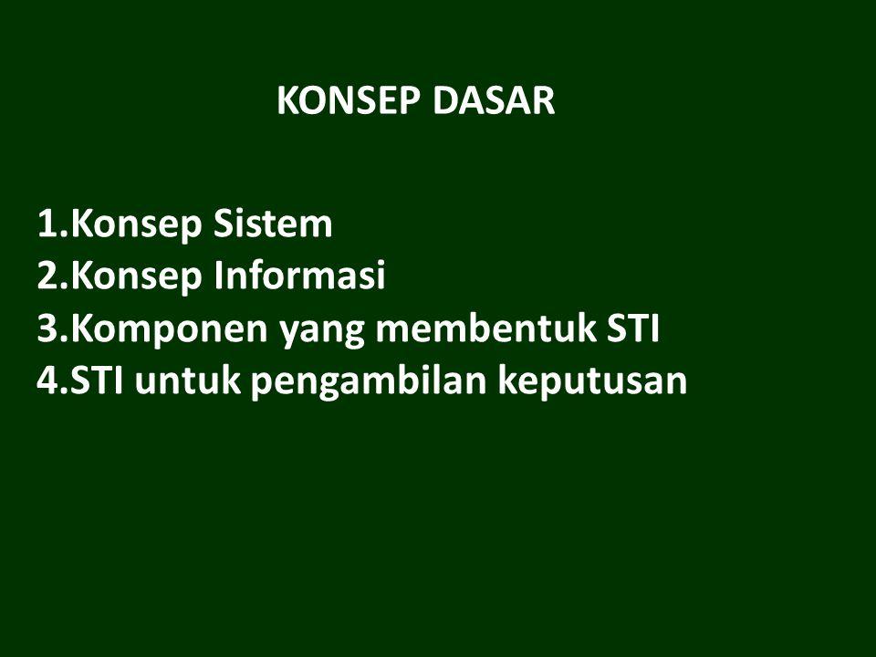 KONSEP DASAR Konsep Sistem. Konsep Informasi. Komponen yang membentuk STI.