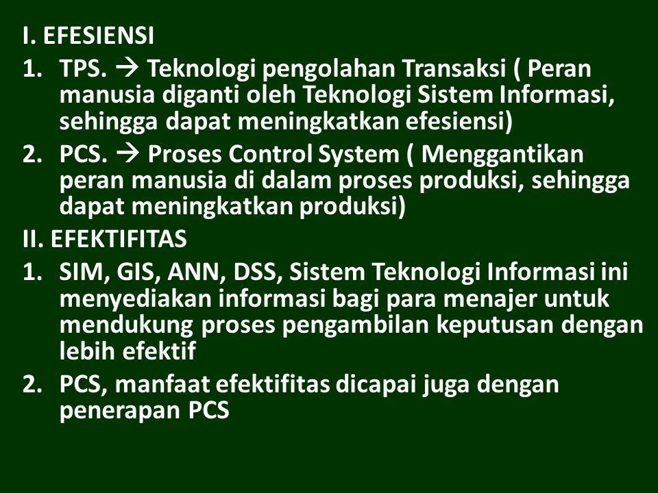 I. EFESIENSI TPS.  Teknologi pengolahan Transaksi ( Peran manusia diganti oleh Teknologi Sistem Informasi, sehingga dapat meningkatkan efesiensi)