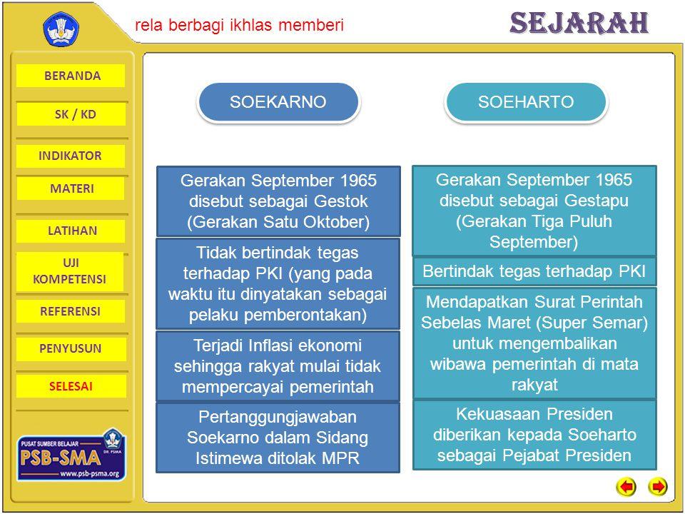 Gerakan September 1965 disebut sebagai Gestok (Gerakan Satu Oktober)