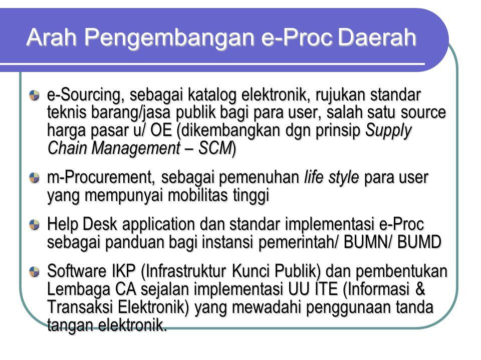 Arah Pengembangan e-Proc Daerah