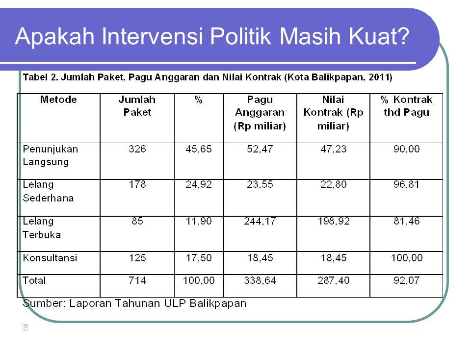 Apakah Intervensi Politik Masih Kuat