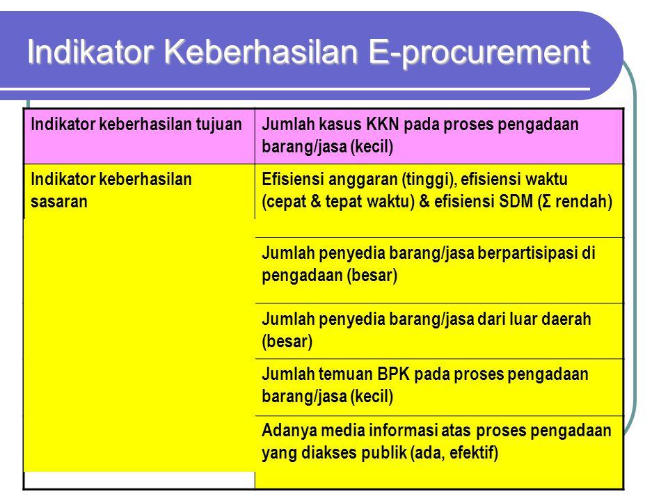 Indikator Keberhasilan E-procurement