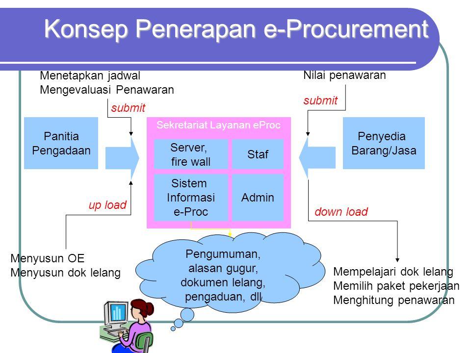 Konsep Penerapan e-Procurement