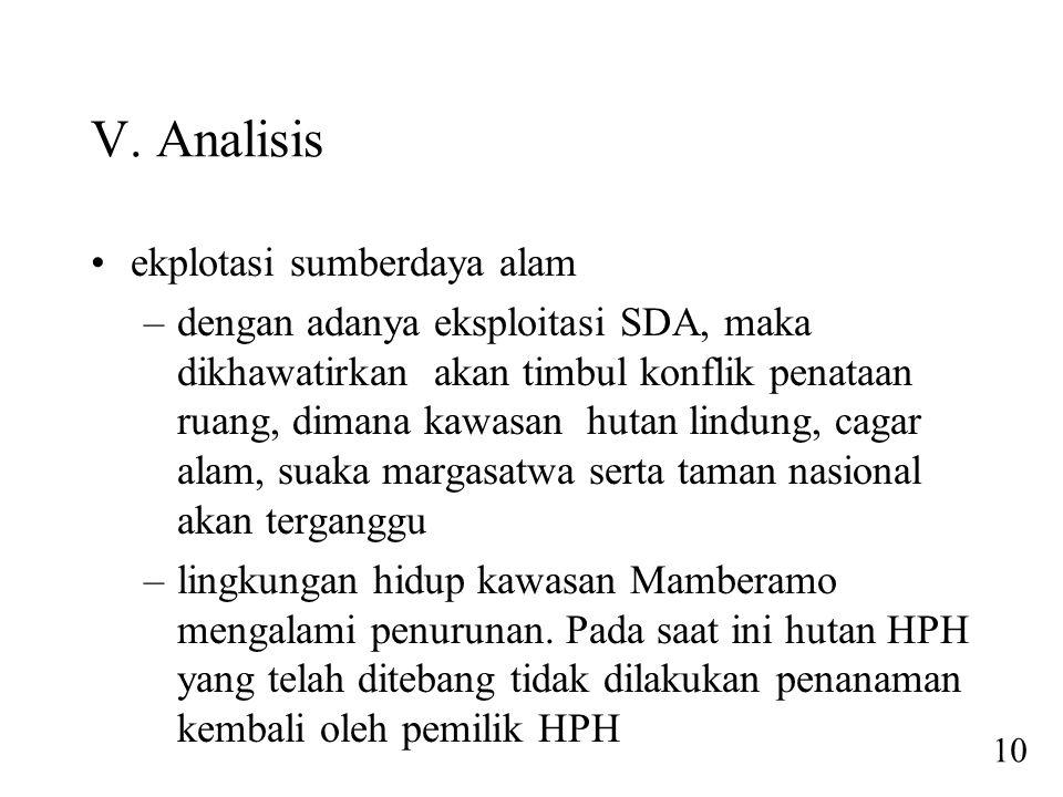 V. Analisis ekplotasi sumberdaya alam