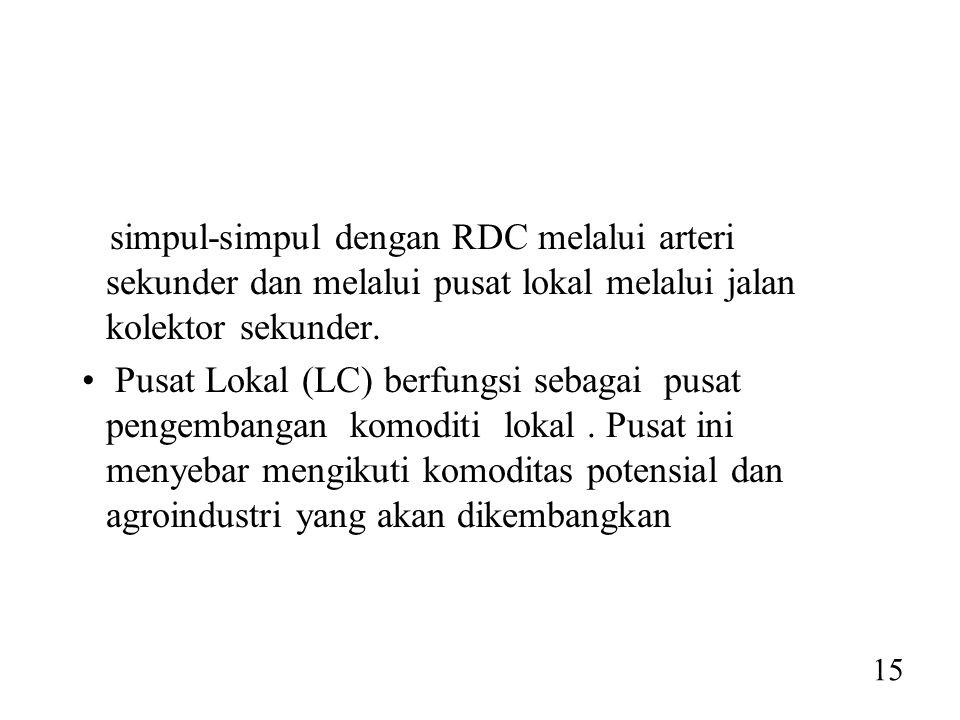 simpul-simpul dengan RDC melalui arteri sekunder dan melalui pusat lokal melalui jalan kolektor sekunder.