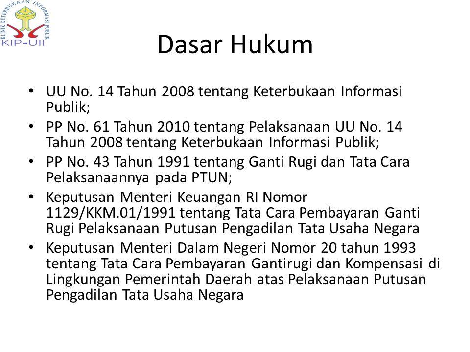 Dasar Hukum UU No. 14 Tahun 2008 tentang Keterbukaan Informasi Publik;