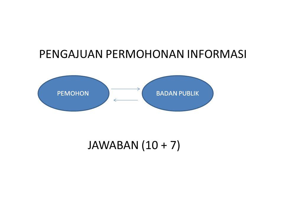 PENGAJUAN PERMOHONAN INFORMASI JAWABAN (10 + 7)
