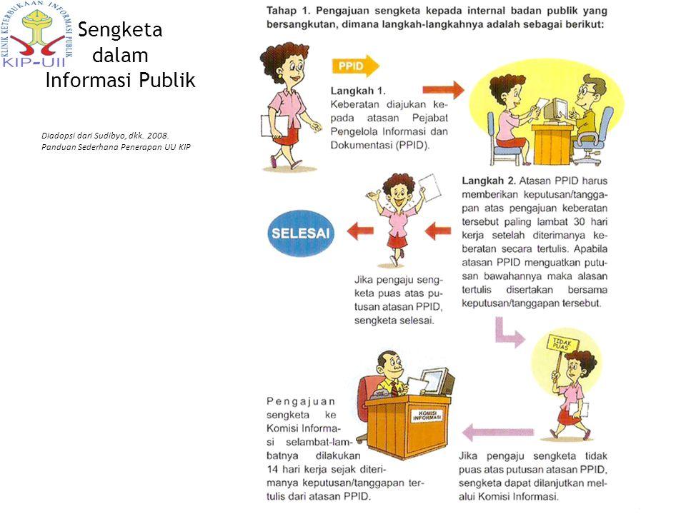 Sengketa dalam Informasi Publik