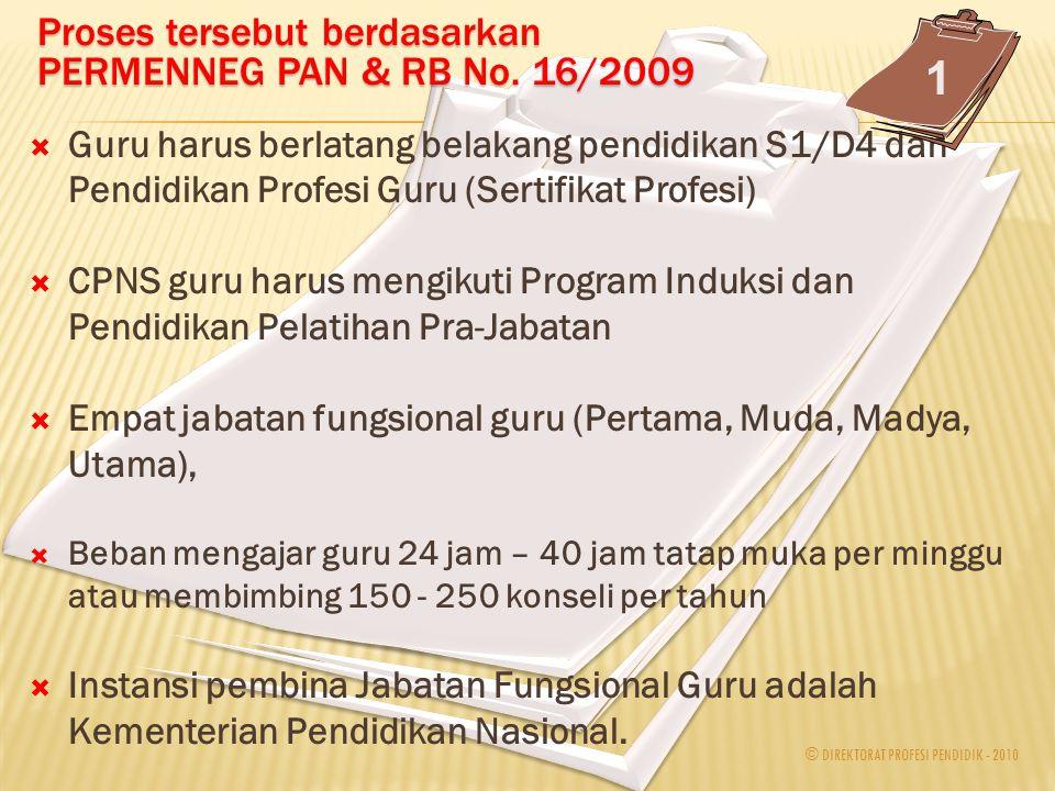1 Proses tersebut berdasarkan PERMENNEG PAN & RB No. 16/2009