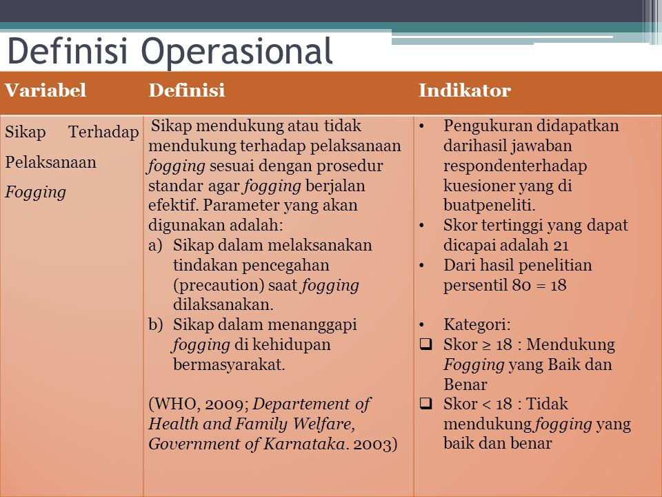 Definisi Operasional Variabel Definisi Indikator