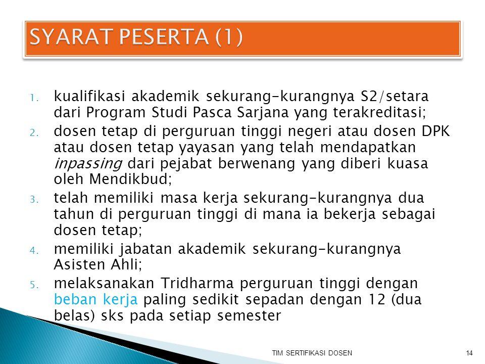 SYARAT PESERTA (1) kualifikasi akademik sekurang-kurangnya S2/setara dari Program Studi Pasca Sarjana yang terakreditasi;