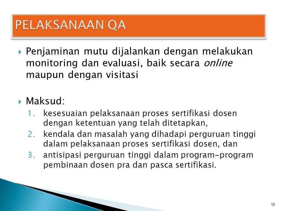 PELAKSANAAN QA Penjaminan mutu dijalankan dengan melakukan monitoring dan evaluasi, baik secara online maupun dengan visitasi.