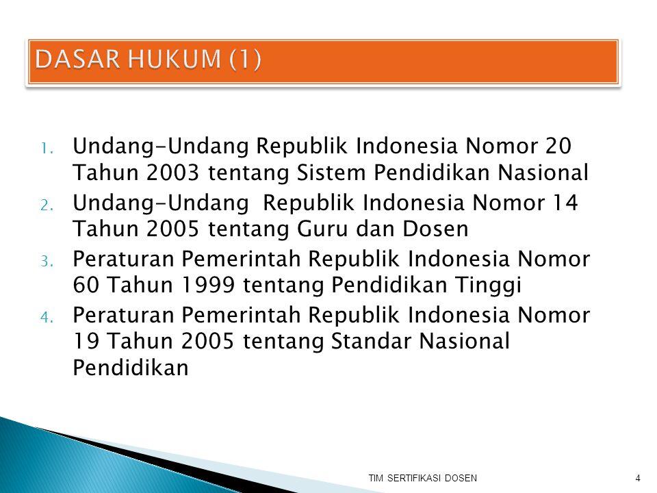 DASAR HUKUM (1) Undang-Undang Republik Indonesia Nomor 20 Tahun 2003 tentang Sistem Pendidikan Nasional.