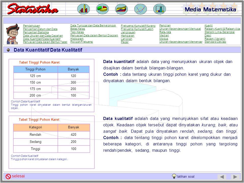 Data Kuantitatif Data Kualitatif