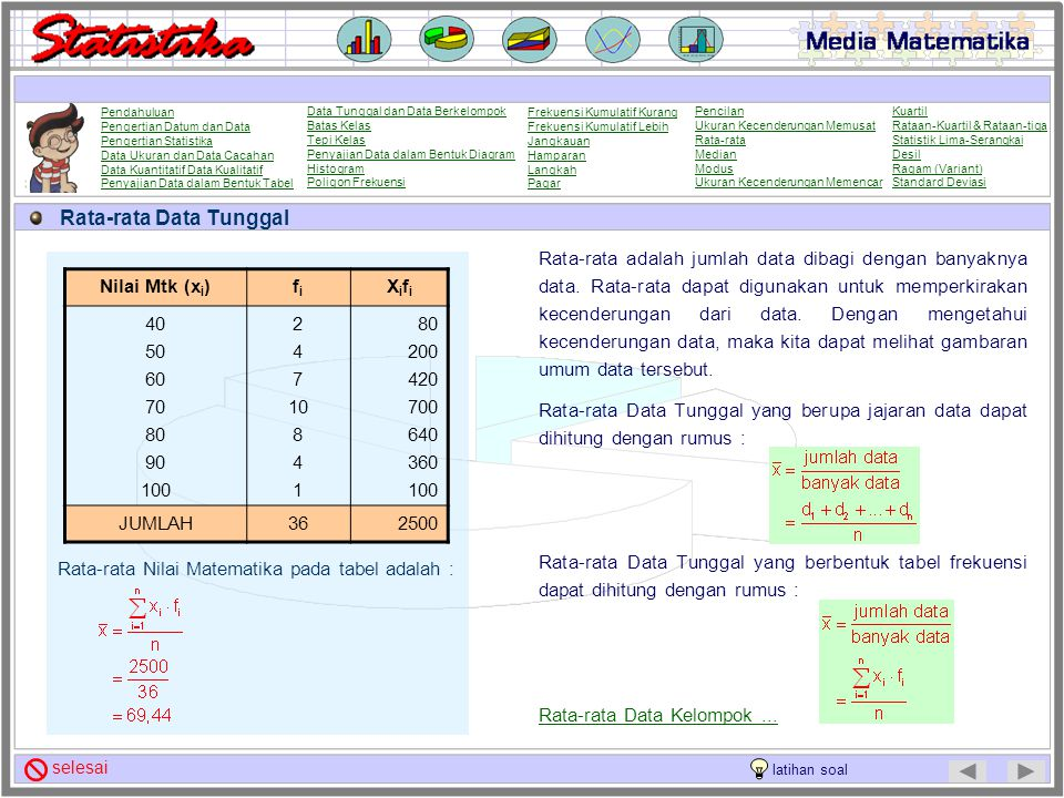 Rata-rata Data Tunggal