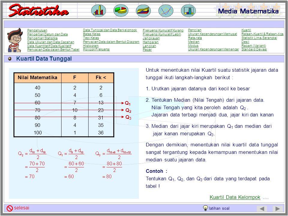 Pendahuluan Pengertian Datum dan Data. Pengertian Statistika. Data Ukuran dan Data Cacahan. Data Kuantitatif Data Kualitatif.