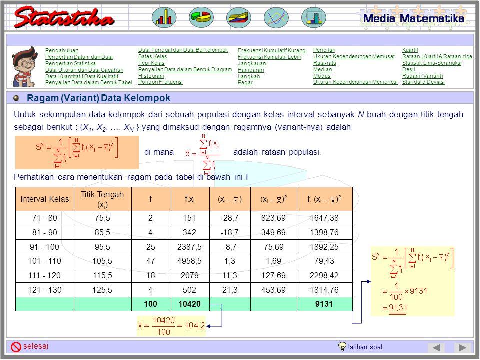 Ragam (Variant) Data Kelompok