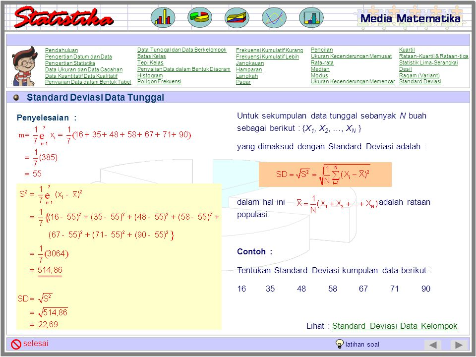 Standard Deviasi Data Tunggal