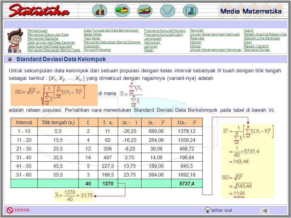 Standard Deviasi Data Kelompok