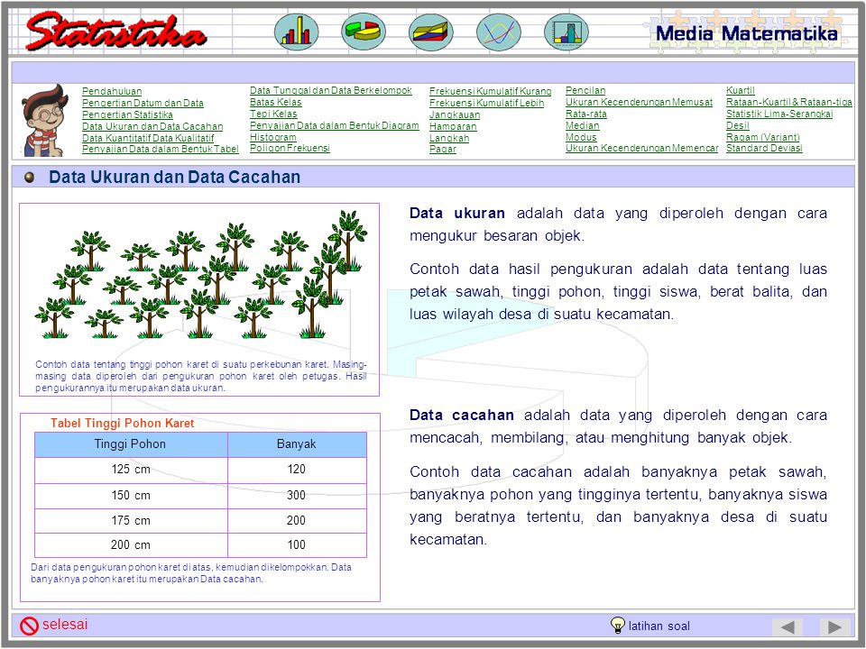 Data Ukuran dan Data Cacahan