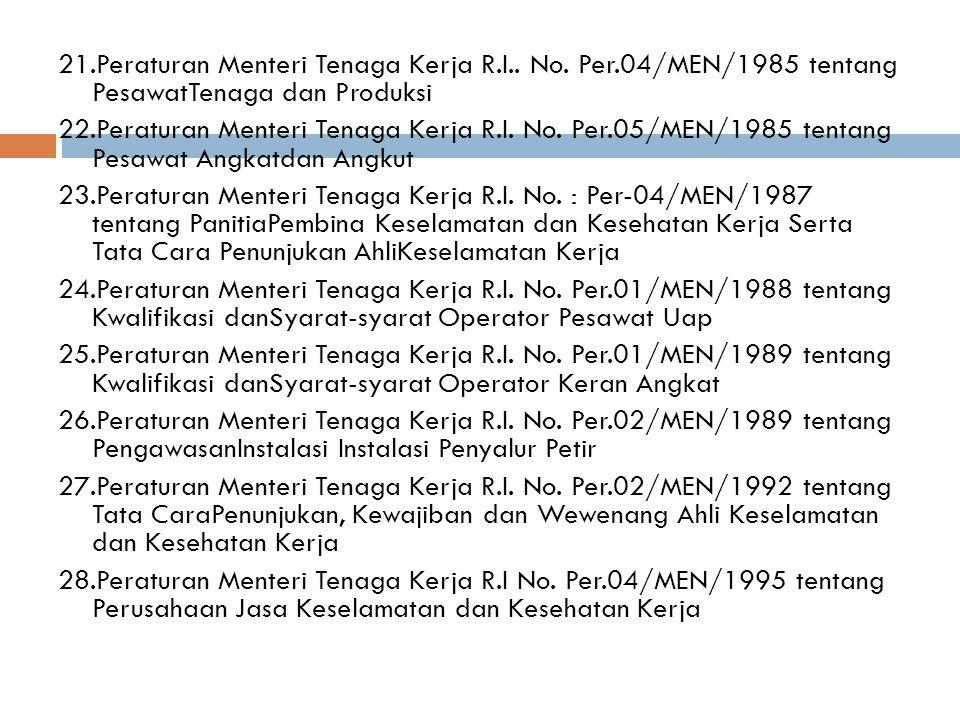 21. Peraturan Menteri Tenaga Kerja R. I. No. Per