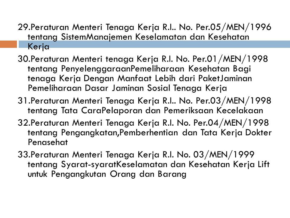 29. Peraturan Menteri Tenaga Kerja R. I. No. Per