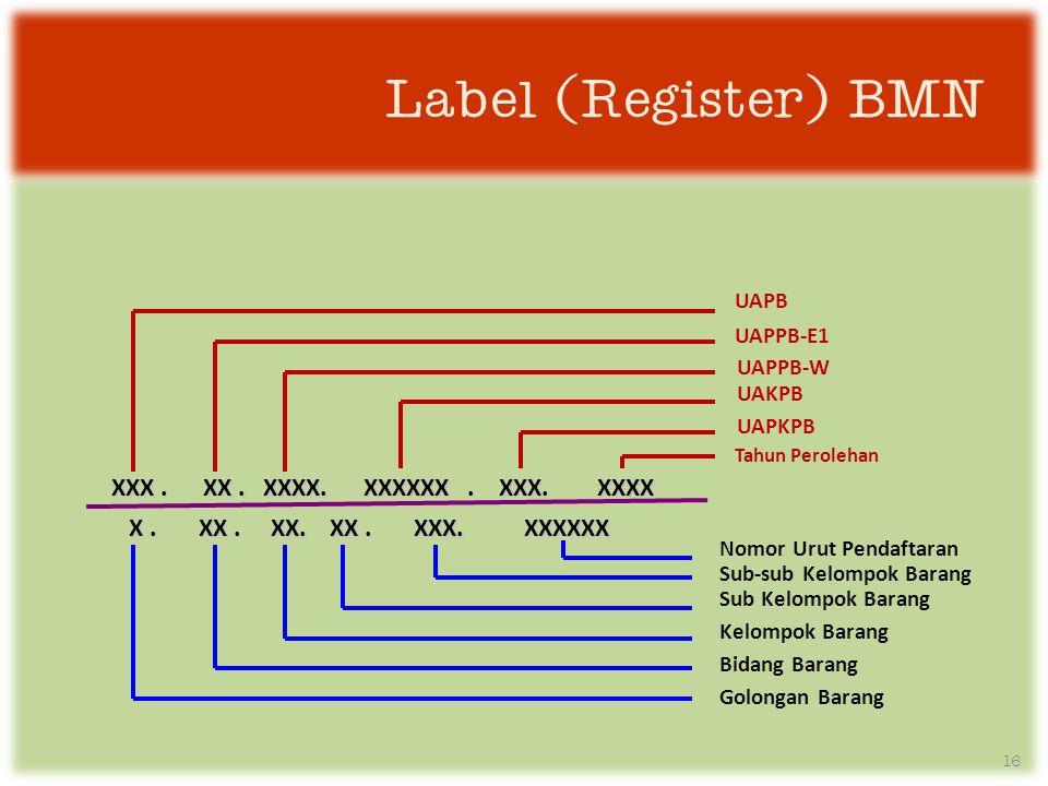 Label (Register) BMN XXX . XX . XXXX. XXXXXX . XXX. XXXX