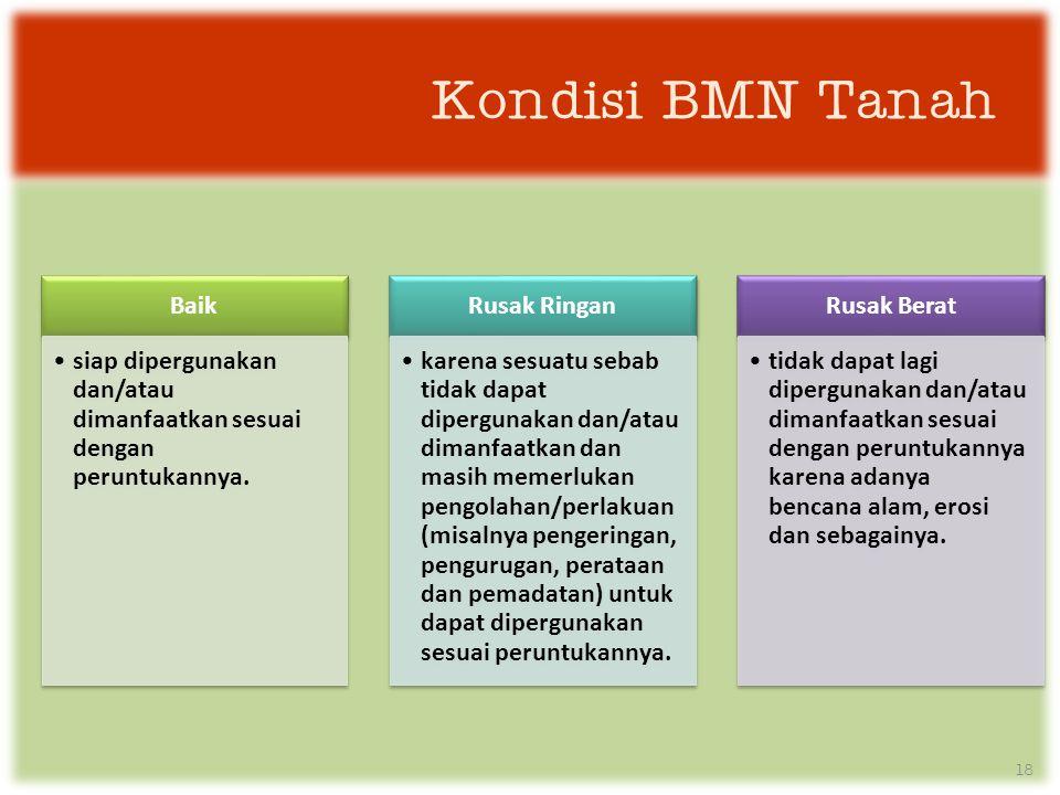 Kondisi BMN Tanah Baik. siap dipergunakan dan/atau dimanfaatkan sesuai dengan peruntukannya. Rusak Ringan.