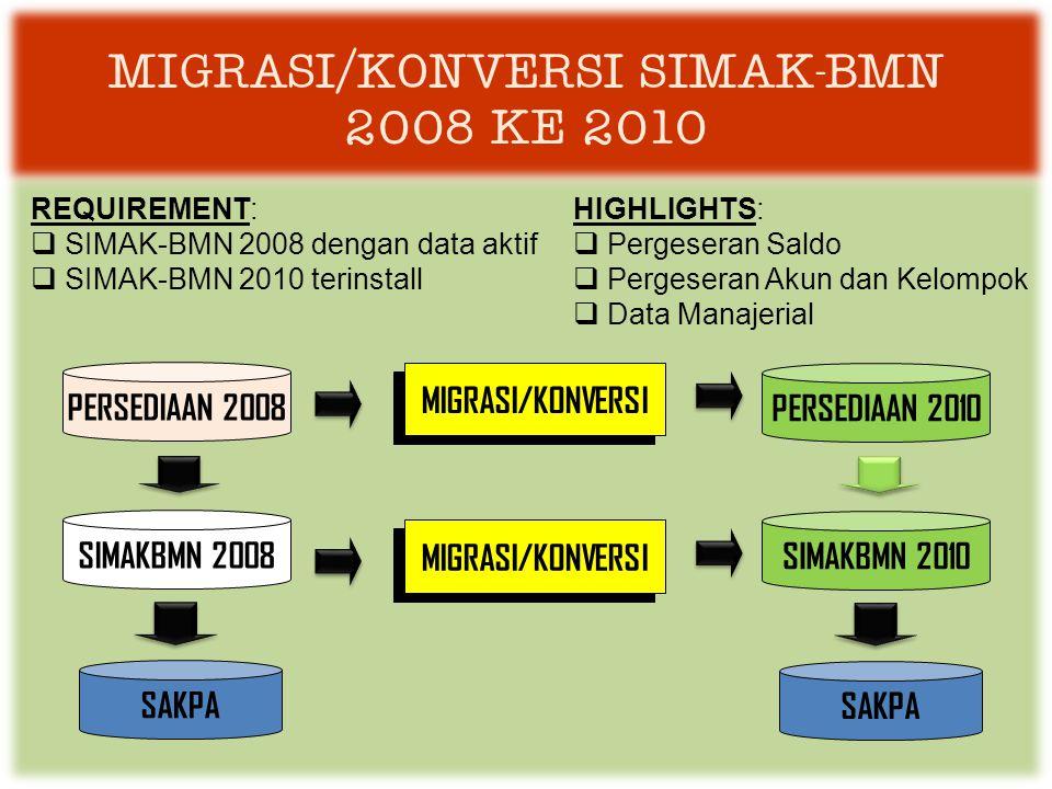 MIGRASI/KONVERSI SIMAK-BMN 2008 KE 2010